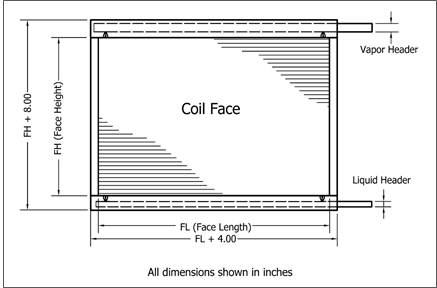 Figure 1 - Typical height and length dimensions